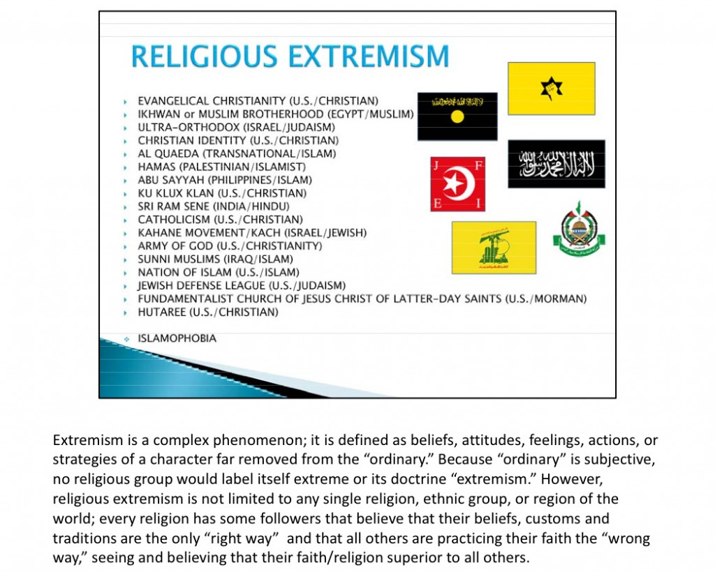 "This is one of the slides that the U.S. Archdiocese for the Military Services said had appeared in a training briefing for a group of about 100 Army Reserve soldiers in Pennsylvania. It lists several faiths and religious groups, including Catholicism, under the heading ""religious extremism.""  PHOTO: CNS/Archdiocese for the Military Services"